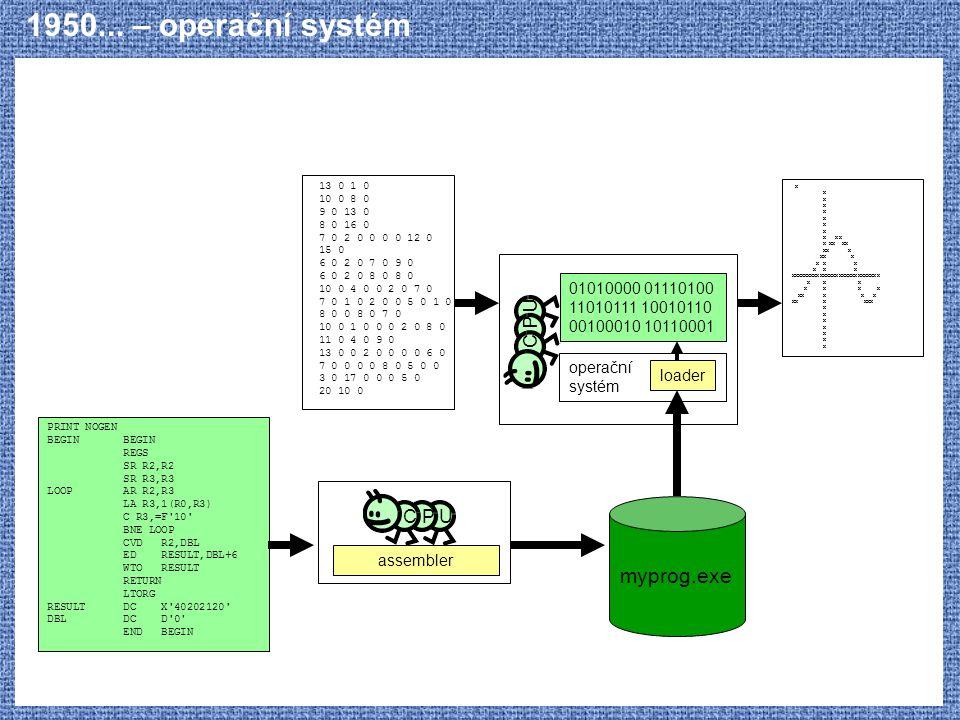 1950... – operační systém myprog.exe C P U C P U