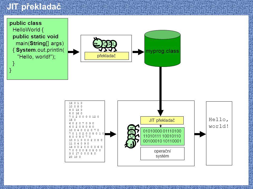 JIT překladač public class HelloWorld { public static void