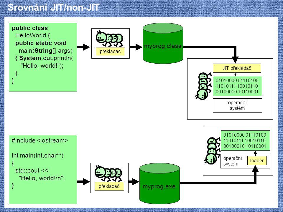 Srovnání JIT/non-JIT public class HelloWorld { public static void