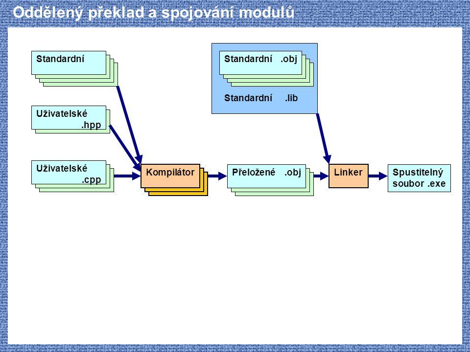 Oddělený překlad a spojování modulů