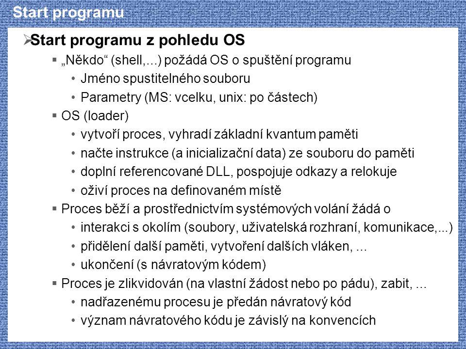 Start programu z pohledu OS