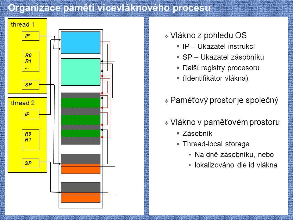 Organizace paměti vícevláknového procesu
