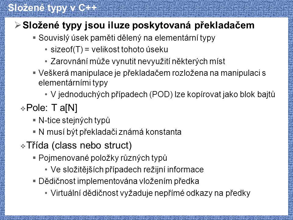 Složené typy jsou iluze poskytovaná překladačem