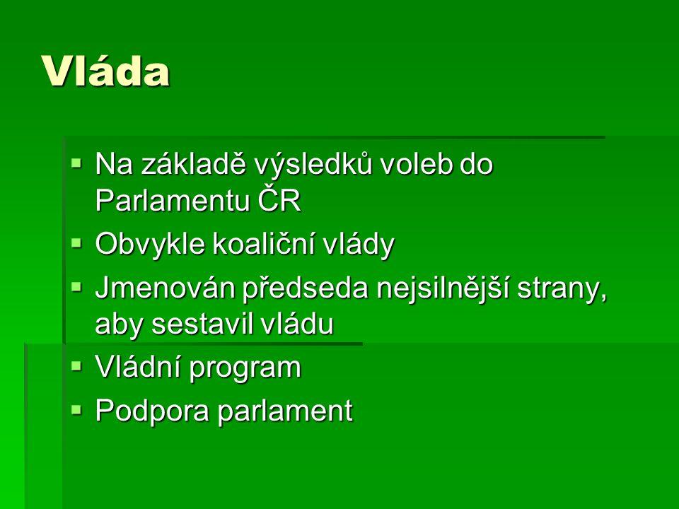 Vláda Na základě výsledků voleb do Parlamentu ČR