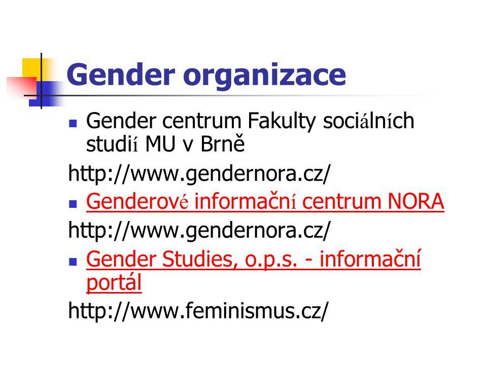 Gender organizace Gender centrum Fakulty sociálních studií MU v Brně