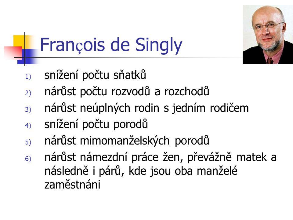 François de Singly snížení počtu sňatků