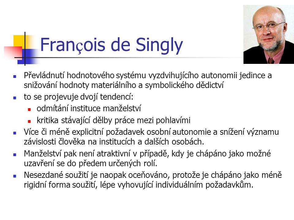 François de Singly Převládnutí hodnotového systému vyzdvihujícího autonomii jedince a snižování hodnoty materiálního a symbolického dědictví.