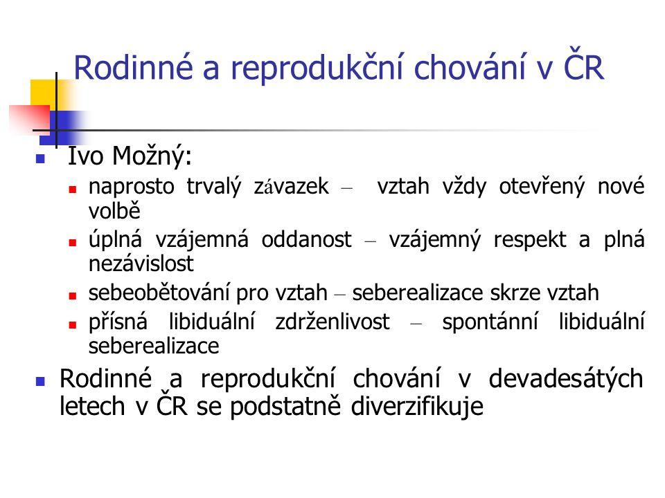 Rodinné a reprodukční chování v ČR