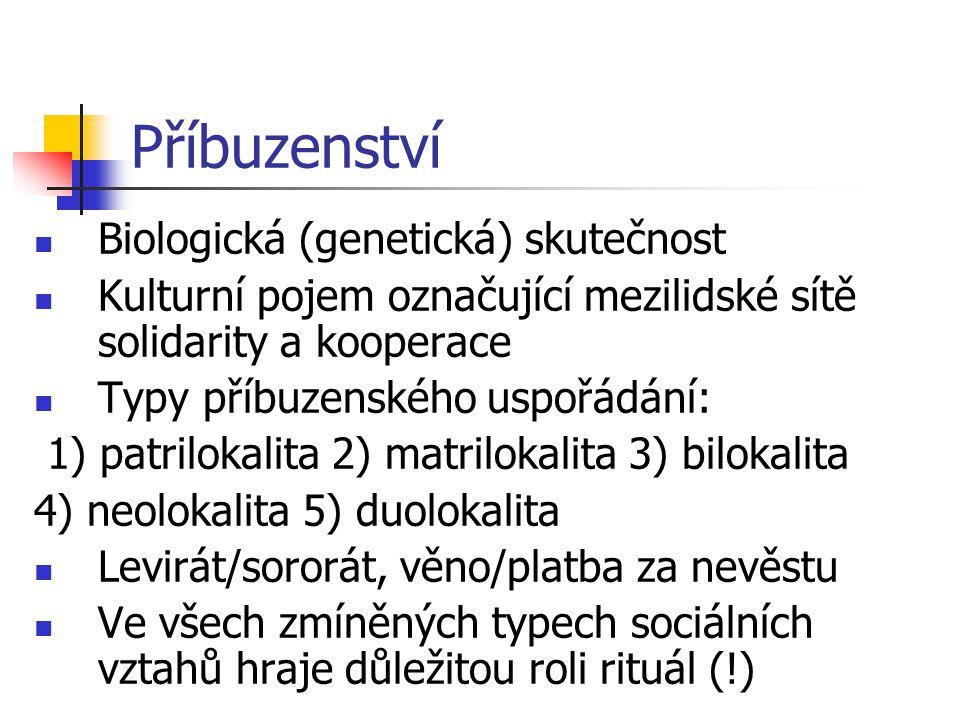 Příbuzenství Biologická (genetická) skutečnost