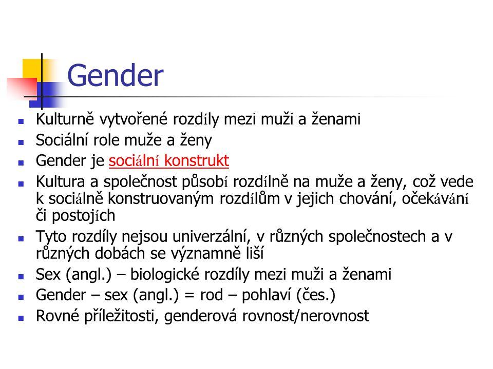 Gender Kulturně vytvořené rozdíly mezi muži a ženami