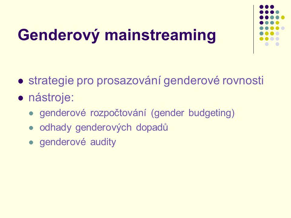 Genderový mainstreaming