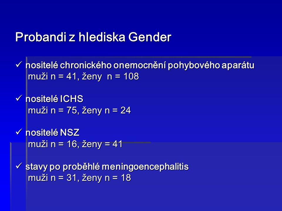 Probandi z hlediska Gender