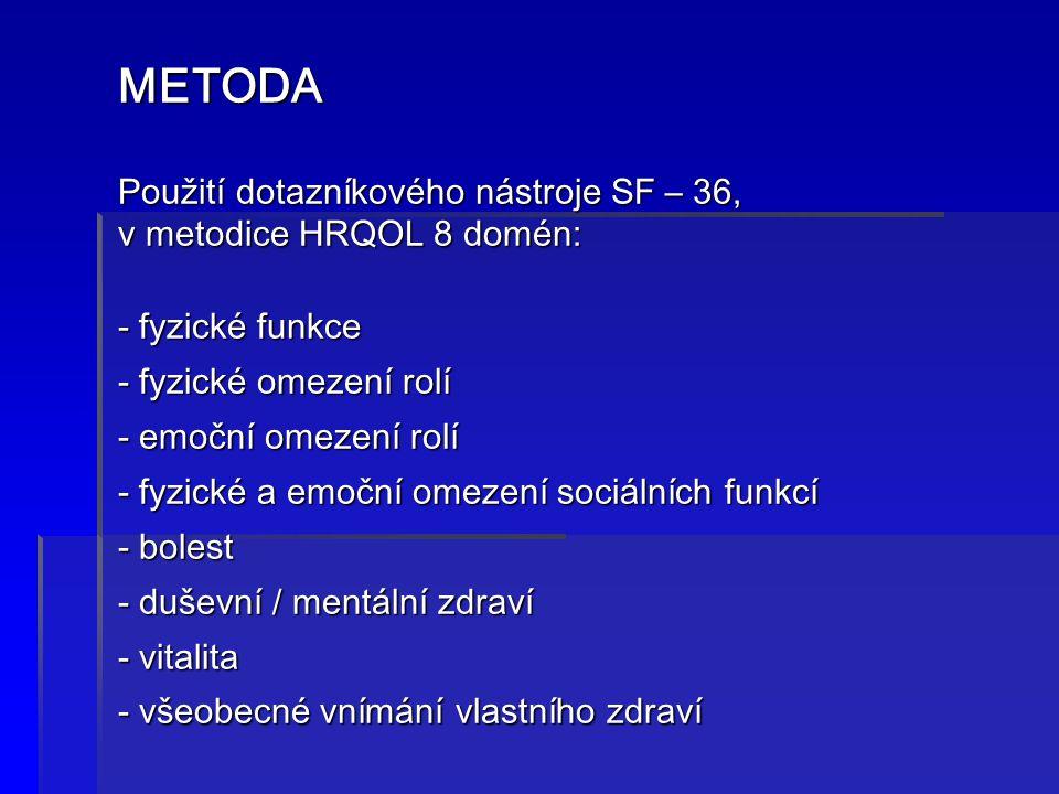 METODA Použití dotazníkového nástroje SF – 36,