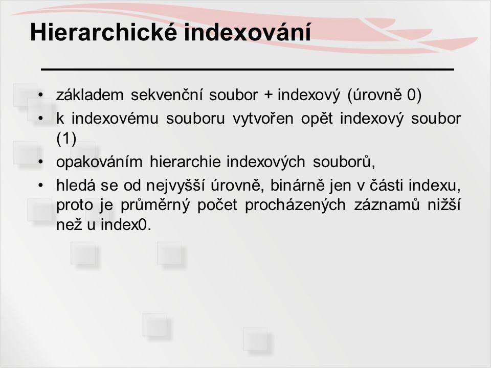 Hierarchické indexování