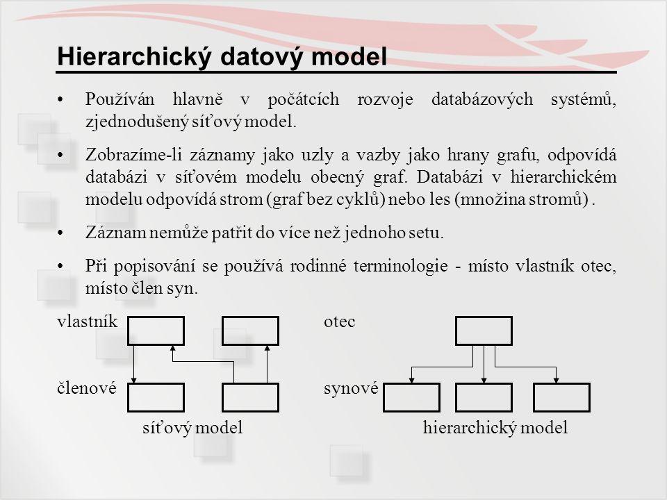 Hierarchický datový model