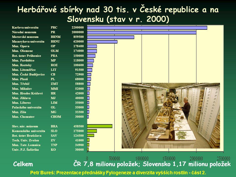 Herbářové sbírky nad 30 tis. v České republice a na Slovensku (stav v r. 2000)