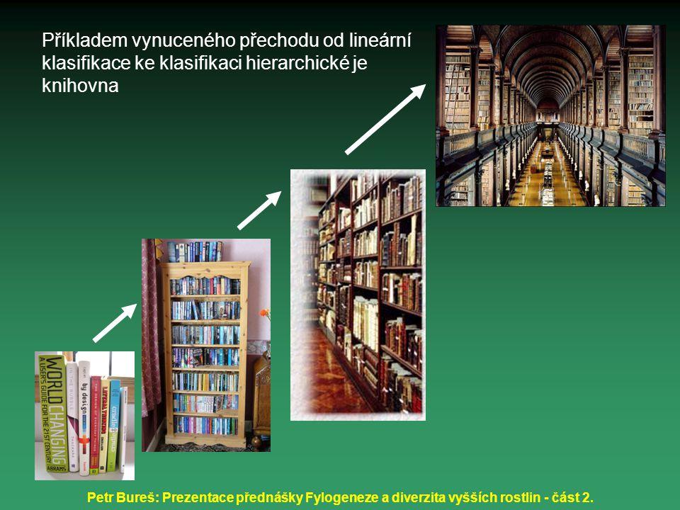 Příkladem vynuceného přechodu od lineární klasifikace ke klasifikaci hierarchické je knihovna