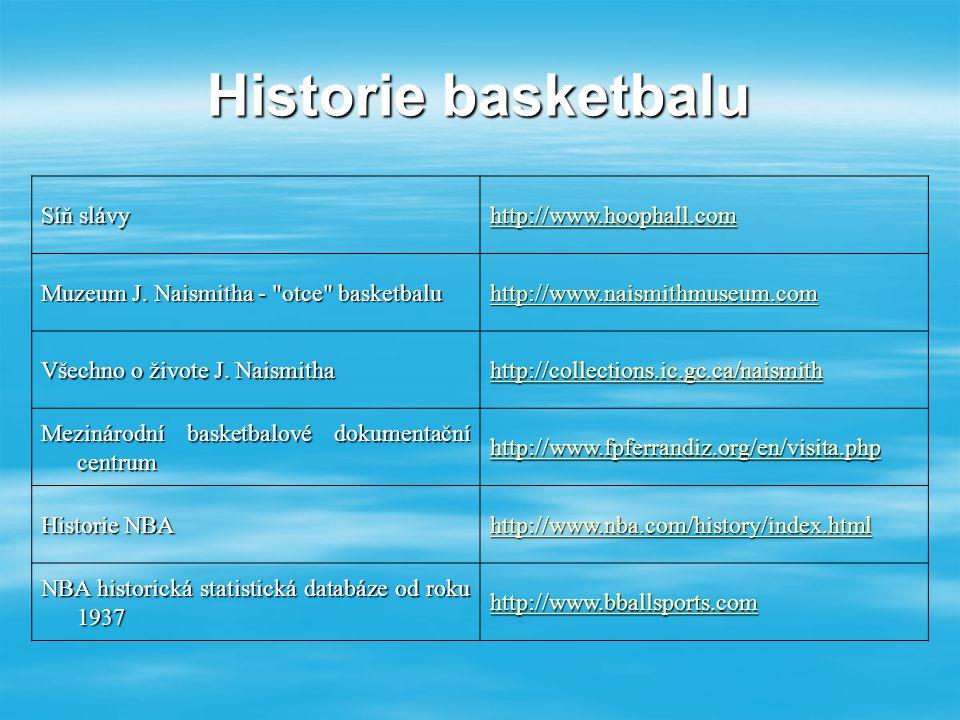 Historie basketbalu Síň slávy http://www.hoophall.com