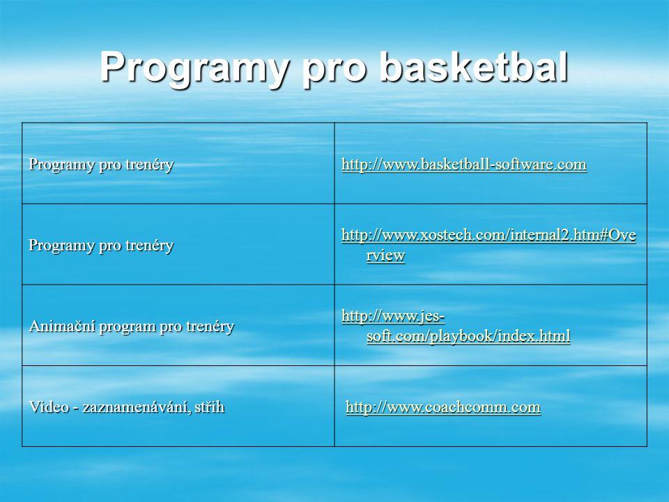 Programy pro basketbal
