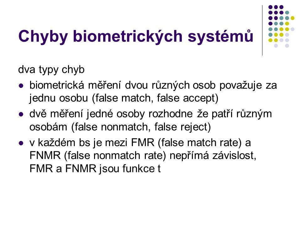 Chyby biometrických systémů