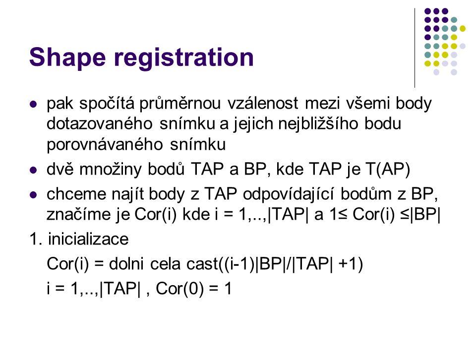 Shape registration pak spočítá průměrnou vzálenost mezi všemi body dotazovaného snímku a jejich nejbližšího bodu porovnávaného snímku.