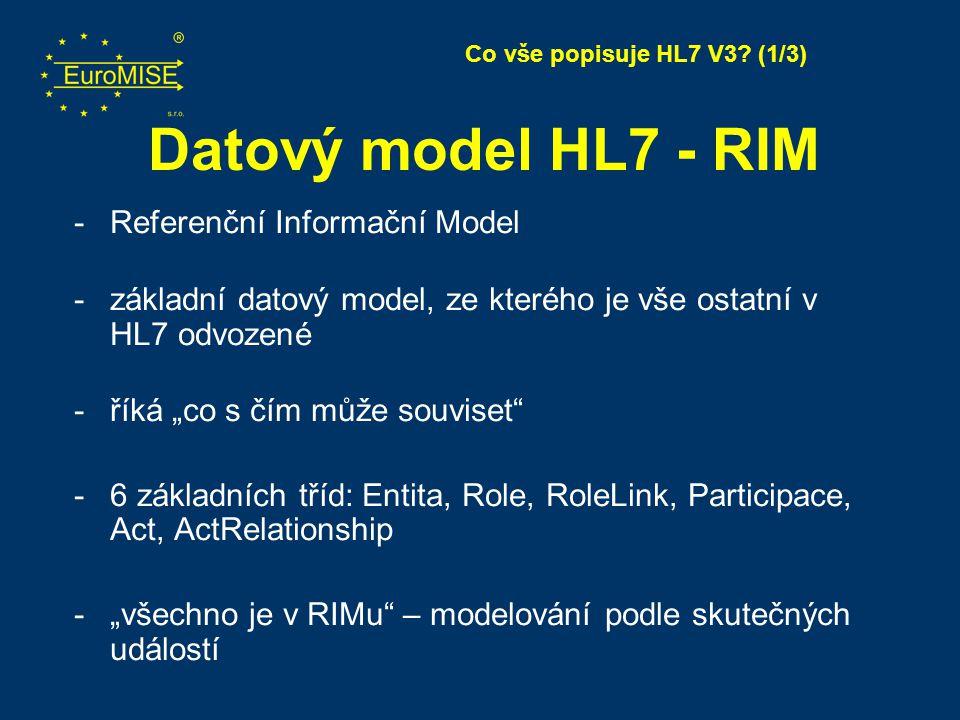 Datový model HL7 - RIM Referenční Informační Model