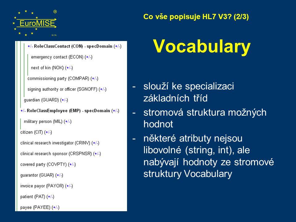 Vocabulary slouží ke specializaci základních tříd