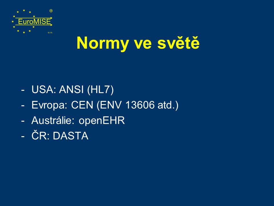Normy ve světě USA: ANSI (HL7) Evropa: CEN (ENV 13606 atd.)