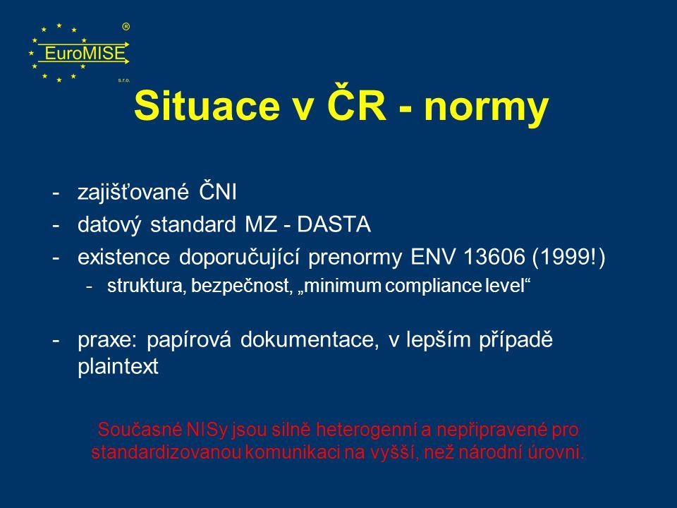 Situace v ČR - normy zajišťované ČNI datový standard MZ - DASTA