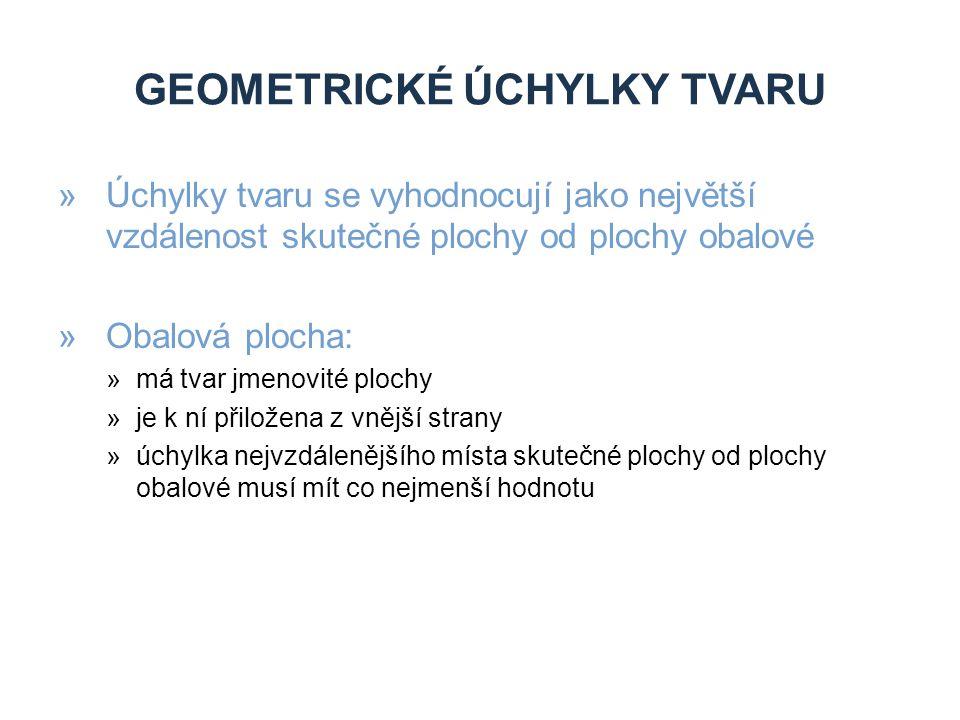 GEOMETRICKÉ ÚCHYLKY TVARU