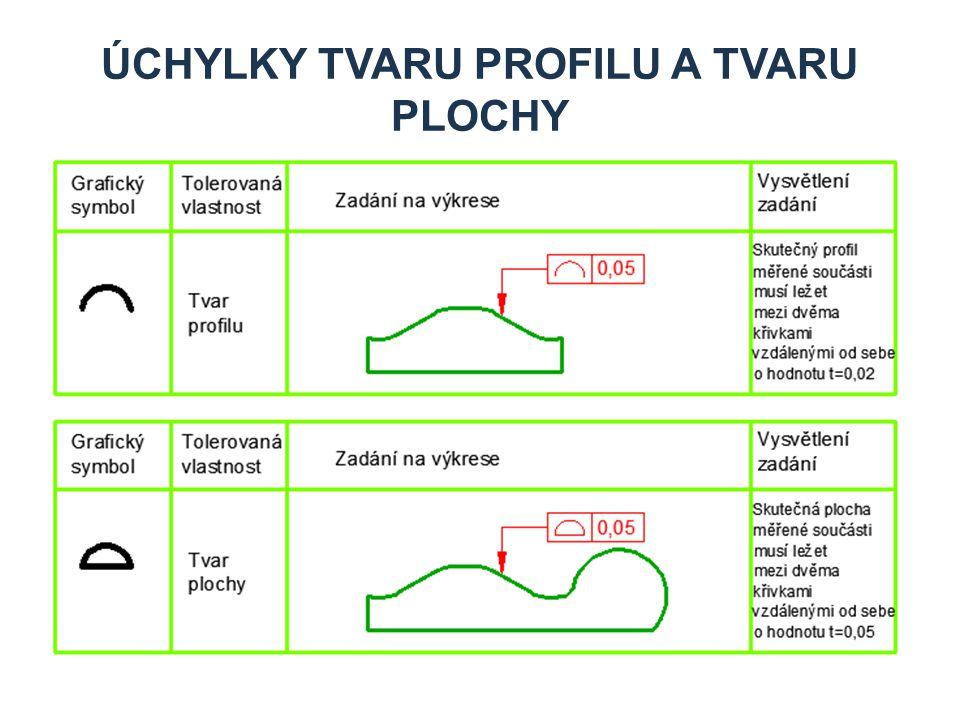 ÚCHYLKY TVARU PROFILU A TVARU PLOCHY