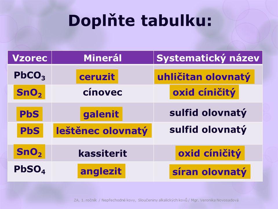 Doplňte tabulku: Vzorec Minerál Systematický název PbCO3 cínovec