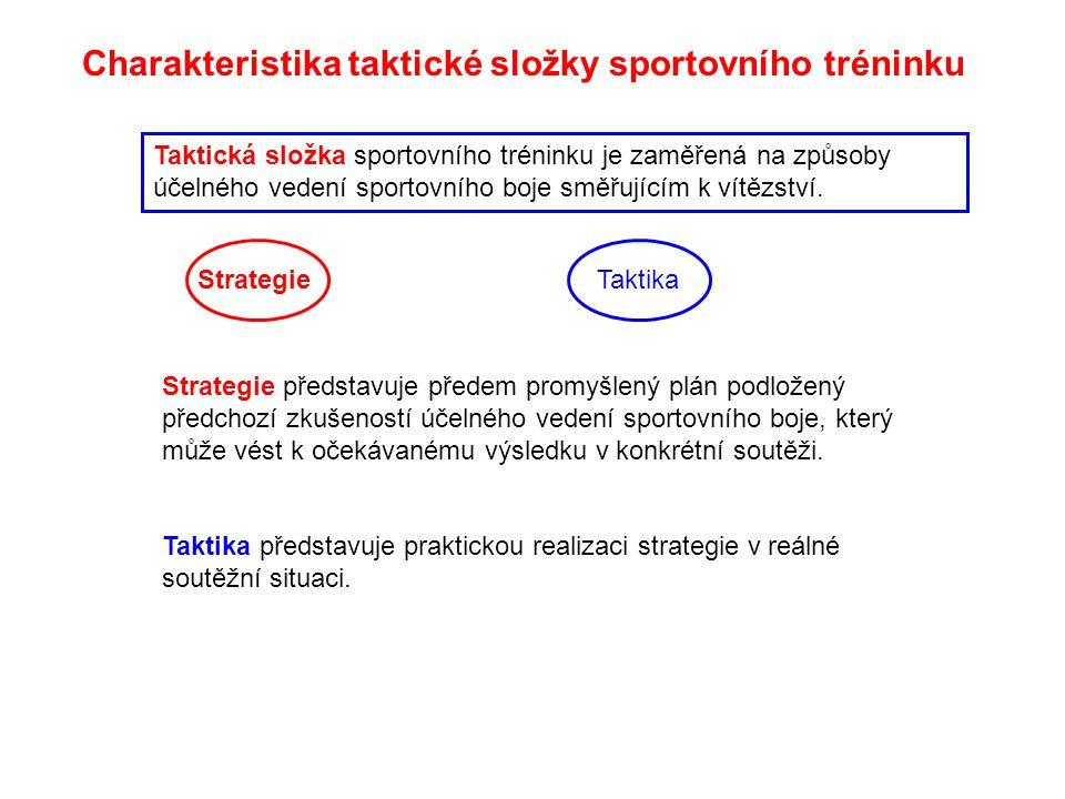 Charakteristika taktické složky sportovního tréninku