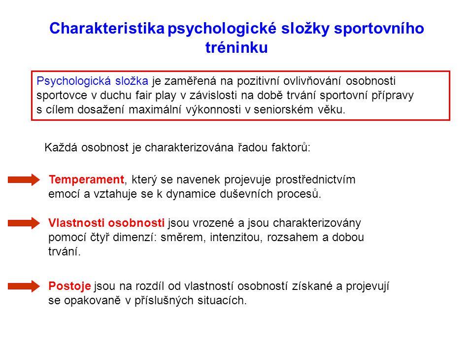 Charakteristika psychologické složky sportovního tréninku