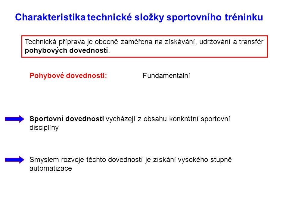 Charakteristika technické složky sportovního tréninku