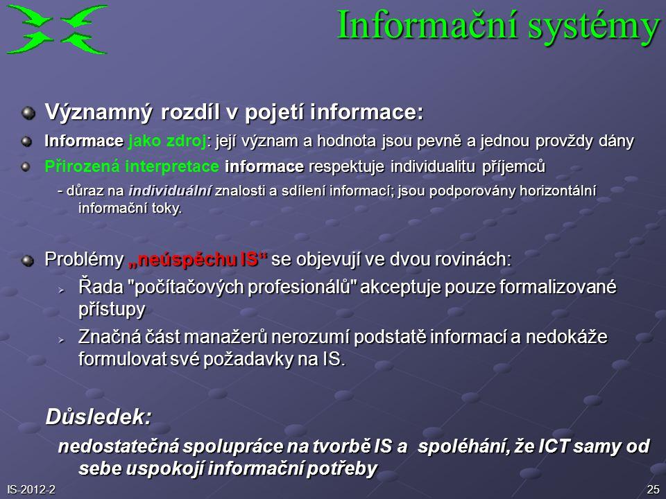 Informační systémy Významný rozdíl v pojetí informace: Důsledek: