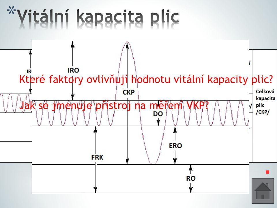 Vitální kapacita plic Které faktory ovlivňují hodnotu vitální kapacity plic.