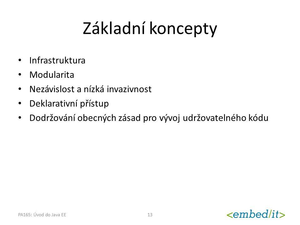 Základní koncepty Infrastruktura Modularita
