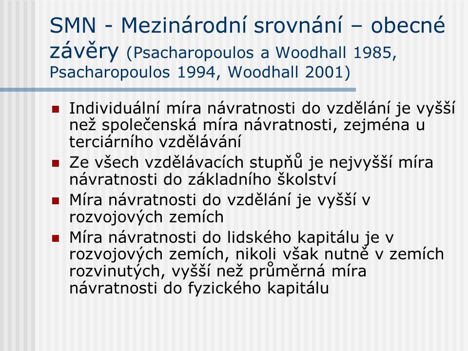 SMN - Mezinárodní srovnání – obecné závěry (Psacharopoulos a Woodhall 1985, Psacharopoulos 1994, Woodhall 2001)