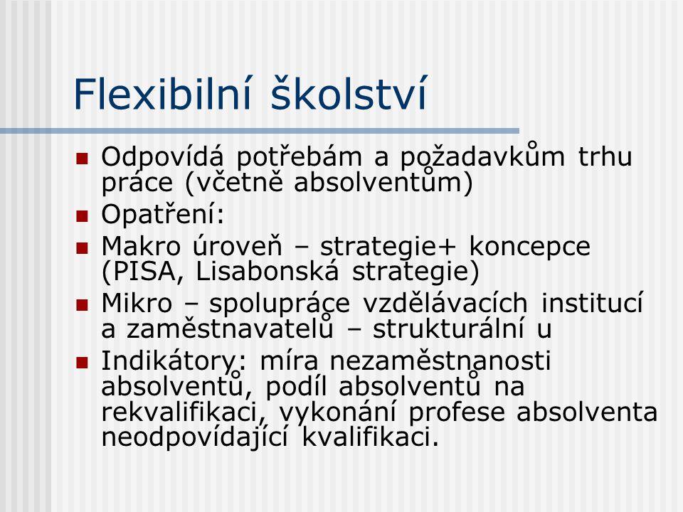 Flexibilní školství Odpovídá potřebám a požadavkům trhu práce (včetně absolventům) Opatření: