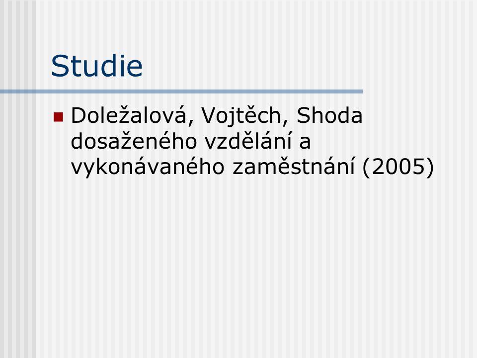 Studie Doležalová, Vojtěch, Shoda dosaženého vzdělání a vykonávaného zaměstnání (2005)
