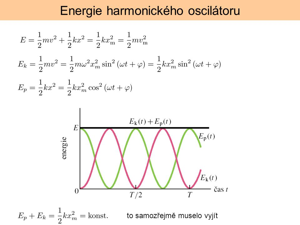 Energie harmonického oscilátoru