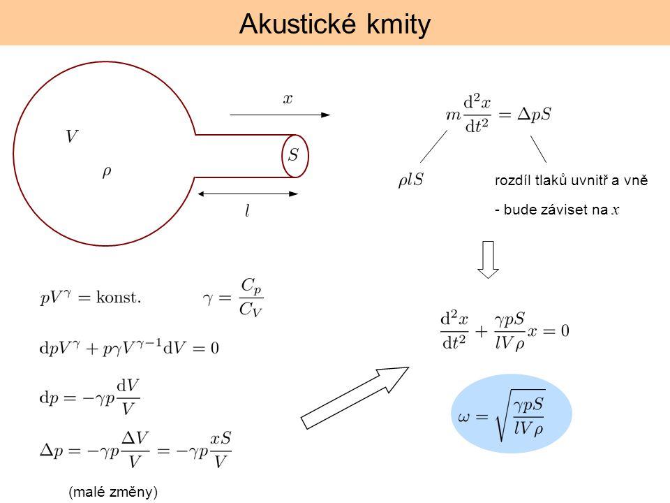 Akustické kmity rozdíl tlaků uvnitř a vně - bude záviset na x