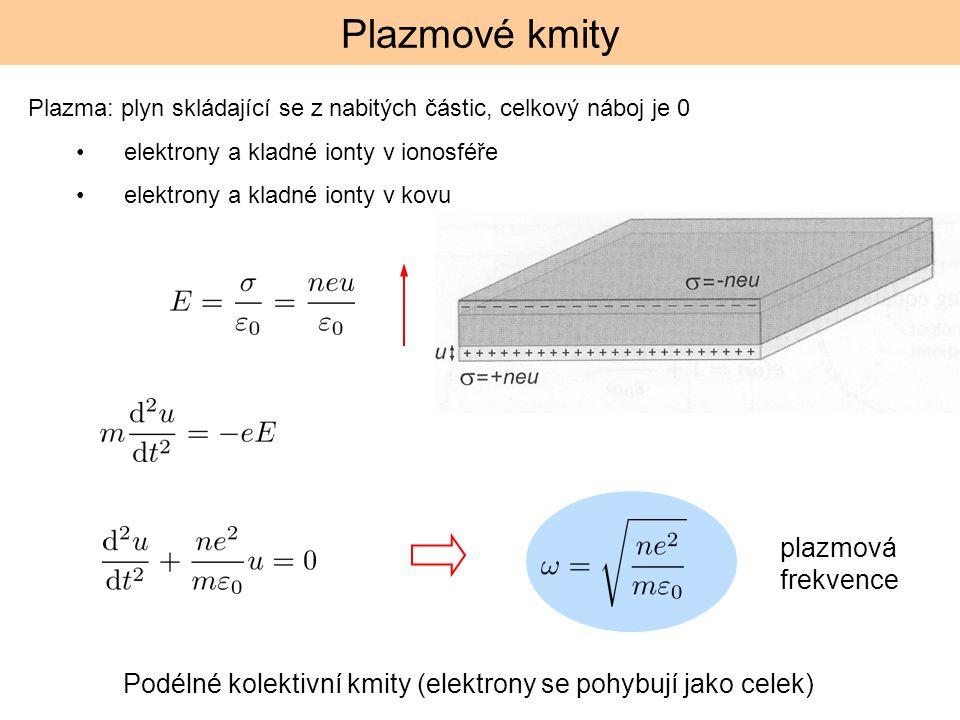 Podélné kolektivní kmity (elektrony se pohybují jako celek)