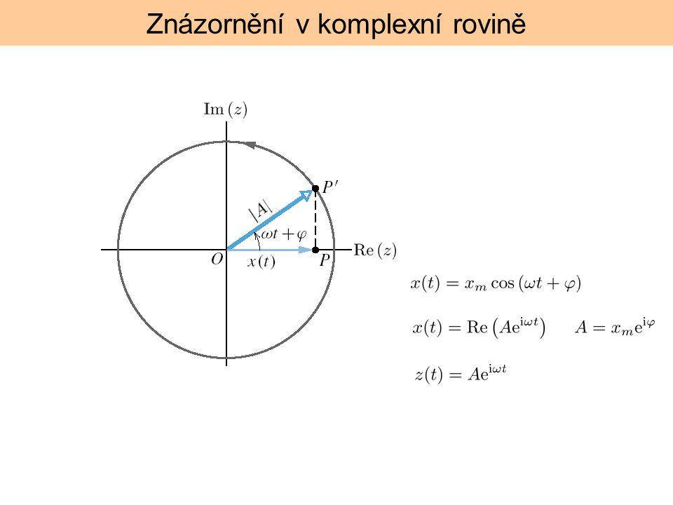 Znázornění v komplexní rovině