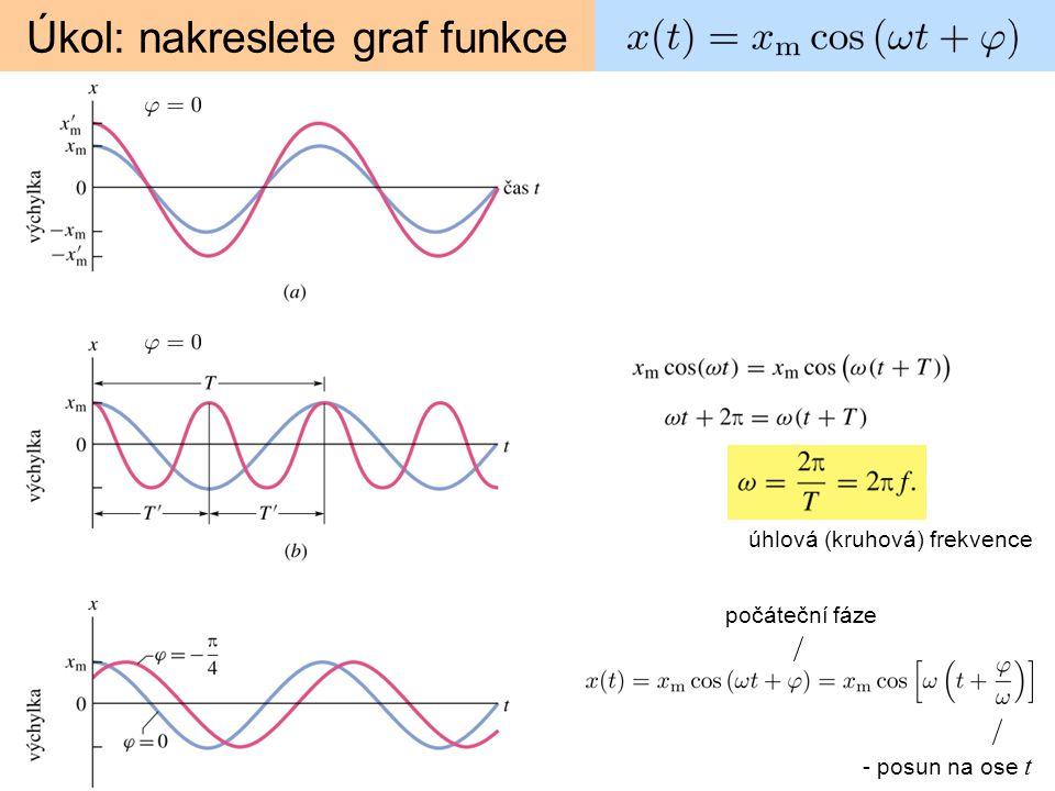 Úkol: nakreslete graf funkce