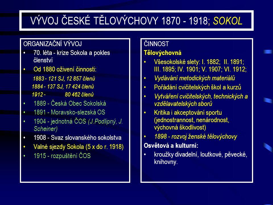 VÝVOJ ČESKÉ TĚLOVÝCHOVY 1870 - 1918; SOKOL