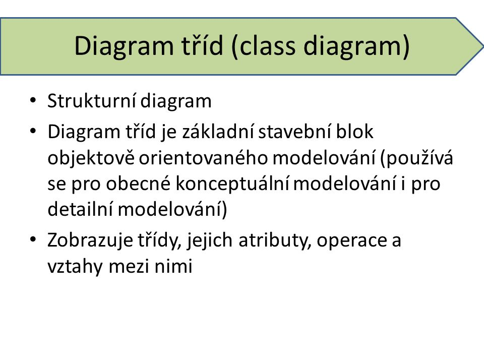 Diagram tříd (class diagram)