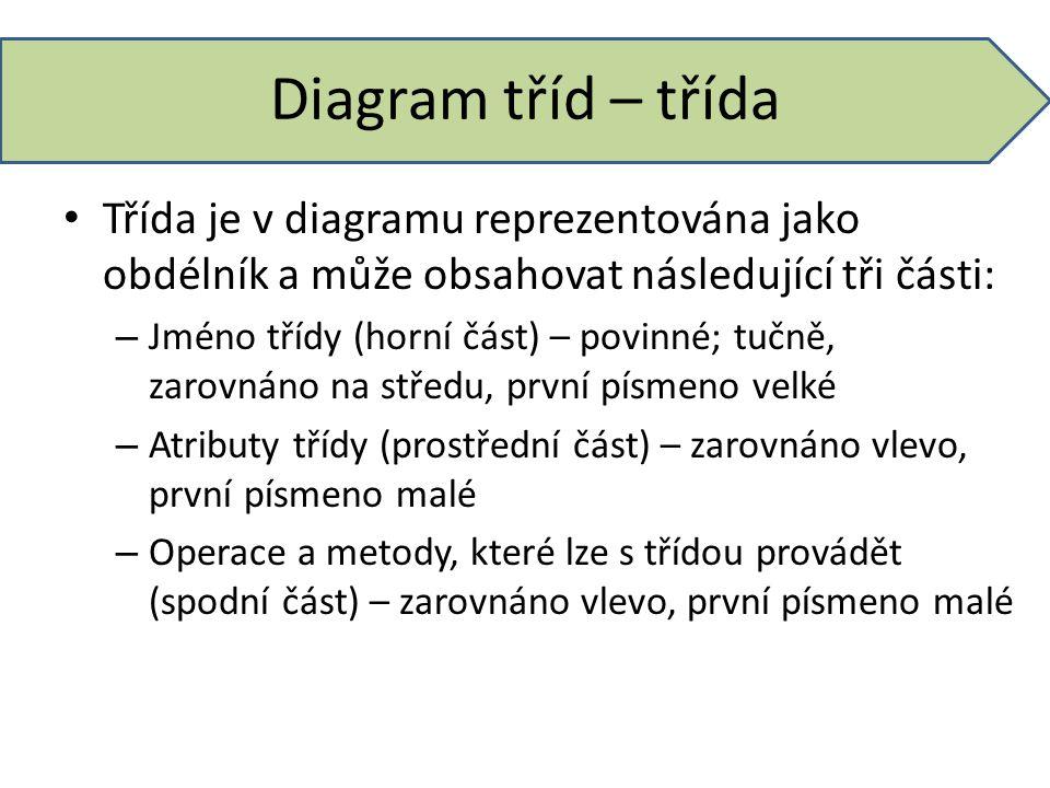 Diagram tříd – třída Třída je v diagramu reprezentována jako obdélník a může obsahovat následující tři části: