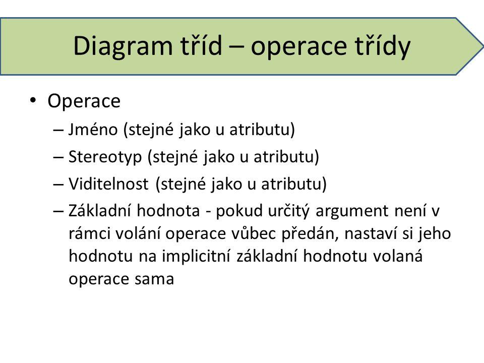 Diagram tříd – operace třídy